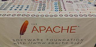 Apache Software Foundation