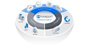 The Pureport platform